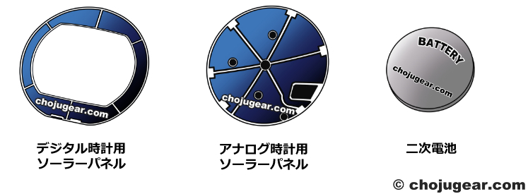 solar panel ソーラーパネル G-shock Gショック タフソーラー tough solar