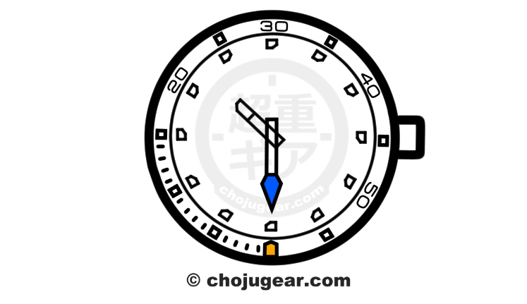 逆回転防止ベゼル TREAD TEMPO トレッド テンポ ダイバーズウォッチ diver's watch 時計 ベゼル bezel